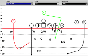 Drawing program for coaches to draw play diagrams